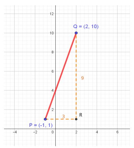 Clases de Matemática CBC
